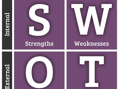 SWOT_analysis_AAG_400x400